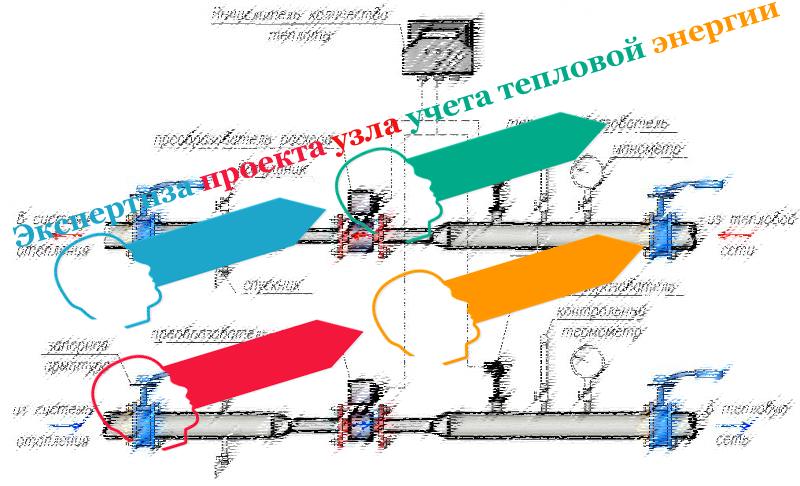Экспертиза проектов на установку узлов учета тепловой энергии