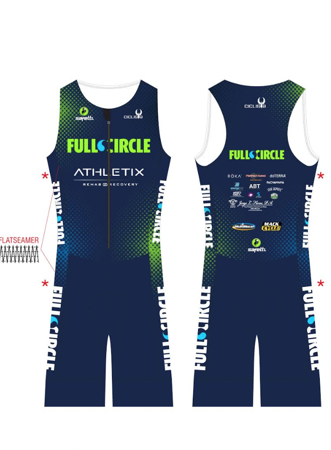 2020 Trisuit NO Sleeves
