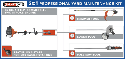 Tanaka TBC255SFK 25cc 3 in 1 Pro Yard Maintenance Kit