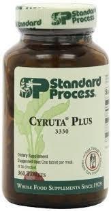 Cyruta Plus