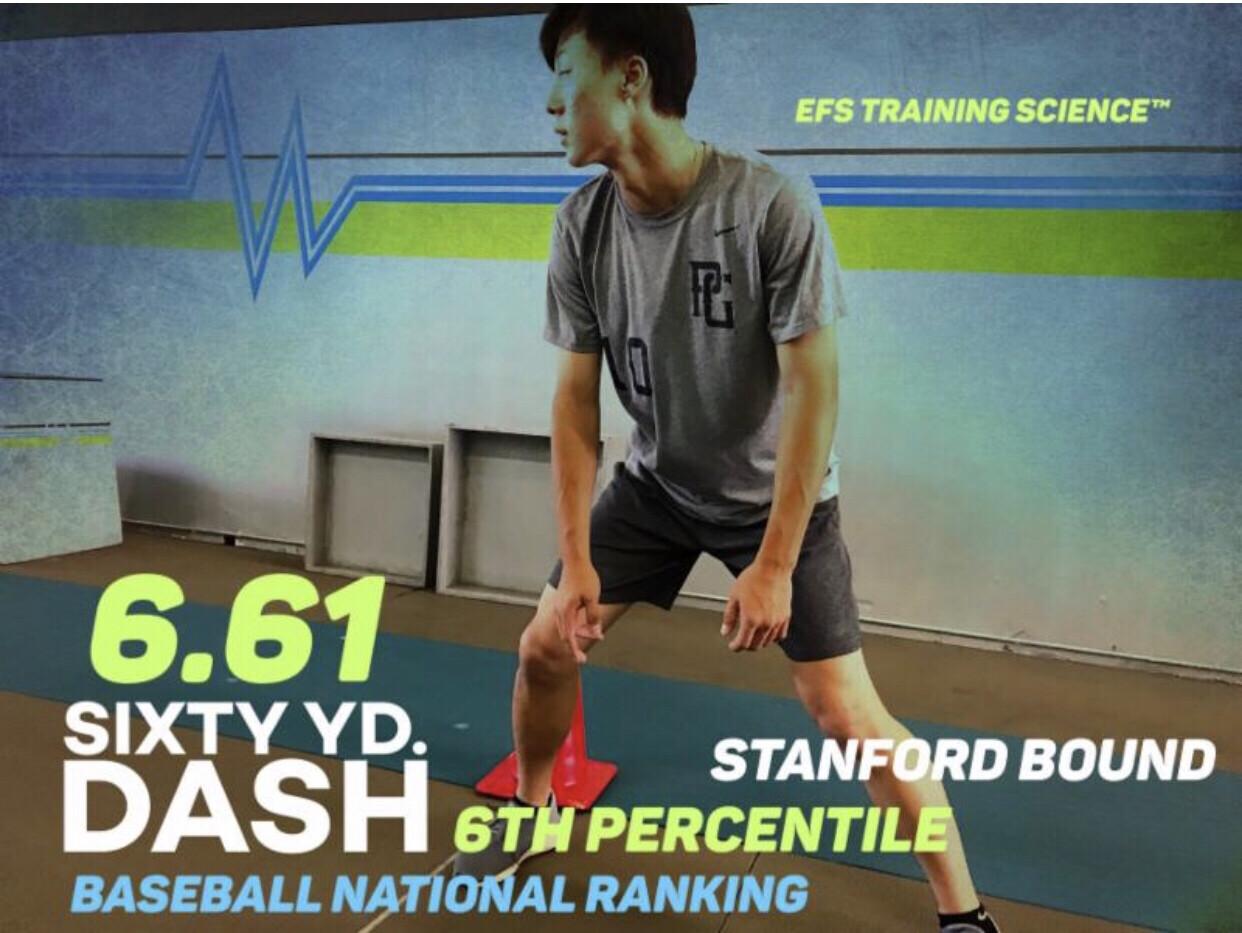 Smart Speed™ Elite Training, Semi-Private, 1 Person