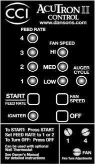 AcuTron II Control Board Repair CD0048-L