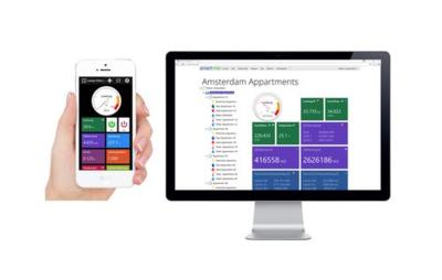 myCleantechSmart-me Smart Home & Grid™ für ALLE - smart-me Cloud&App KOSTENLOS & Energiemessgeräte Hardware ab...