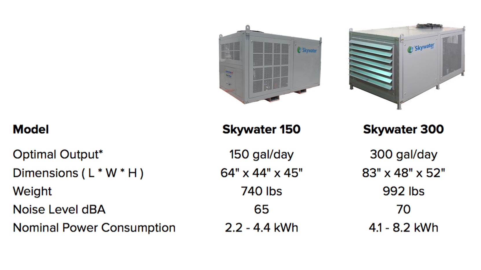 myCleantechFreshWater™ cleantech-cube.org skywater fresh water from the air - system main systems