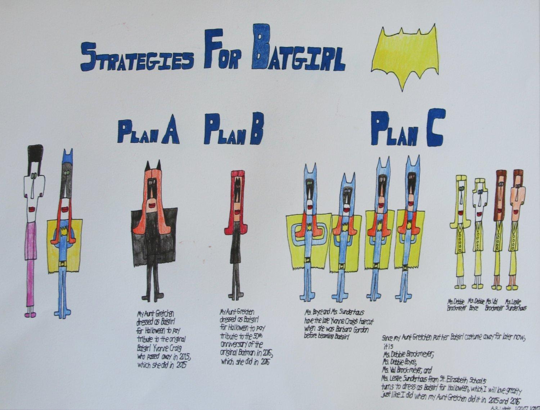 Strategies for Batgirl