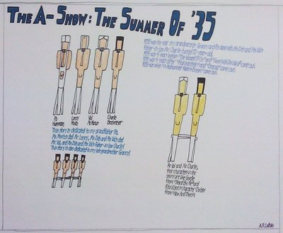 The A-Show: The Summer of '35