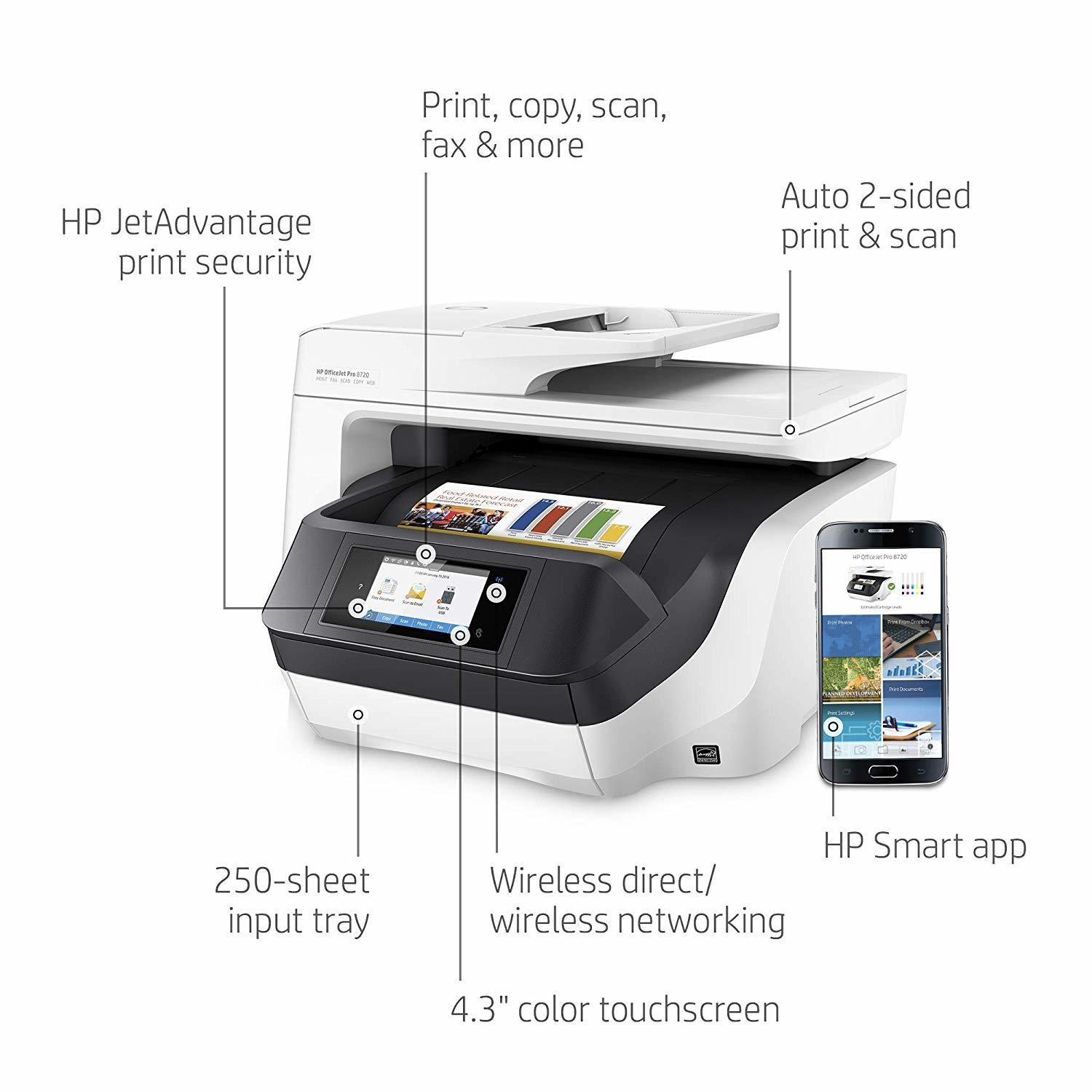 HP OfficeJet Pro 8720 All-in-One Printer, Rs 22400