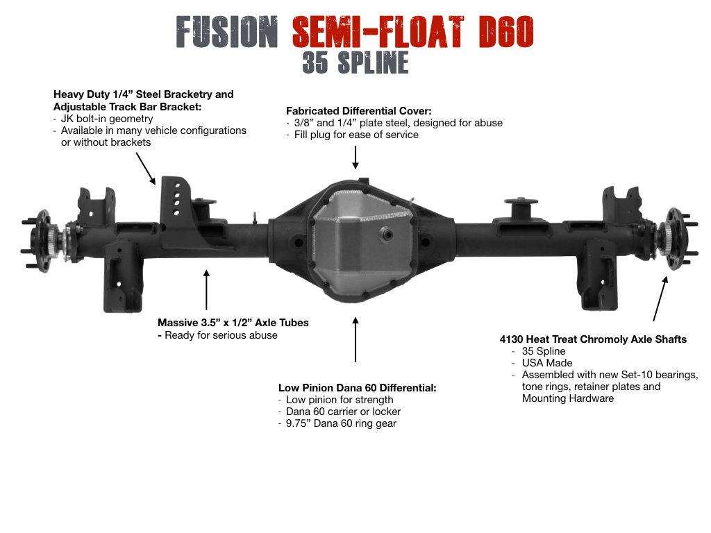 Fusion 4x4 Semi-Float Dana 60 Rear Axle - Assembled