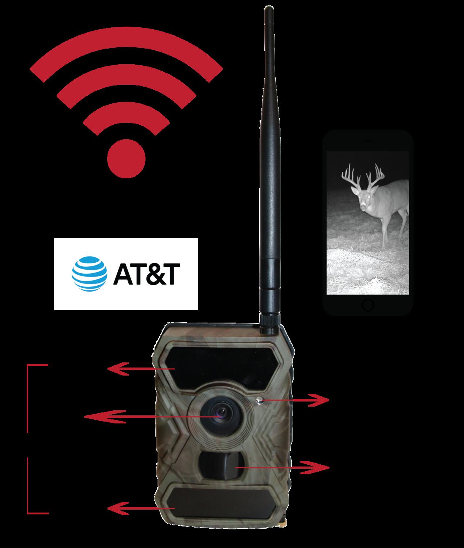 Fully Setup Commander 3G Camera