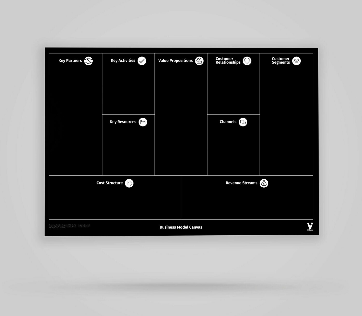 Business Model Canvas - Blackboard Poster