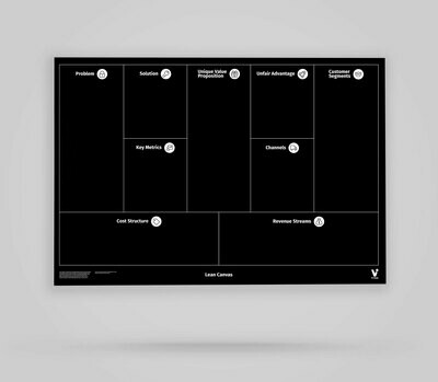 Lean Canvas - Blackboard Poster