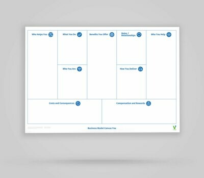 Business Model Canvas You - Whiteboard Poster
