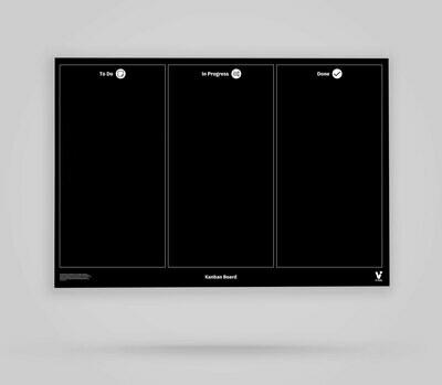 Kanban Board Template 3 Columns - Blackboard Poster