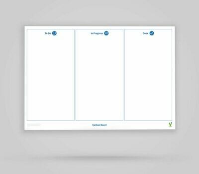 Kanban Board Template 3 Columns - Whiteboard Poster