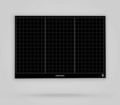 Kanban Board Template 3 Columns Blank - Blackboard Poster