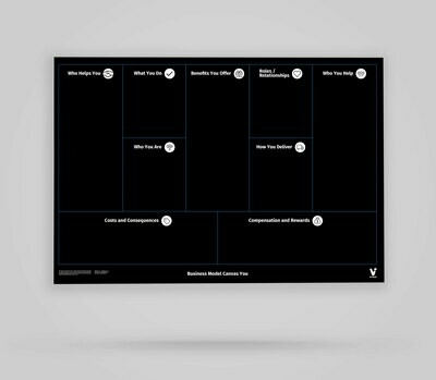 Business Model You Canvas - Blackboard Poster