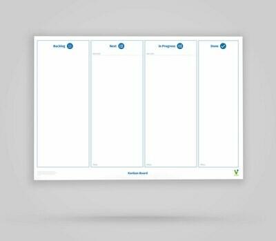 Kanban Board Template 4 Columns - Whiteboard Poster