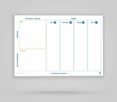 Prioritization Scrum Board - Whiteboard Poster