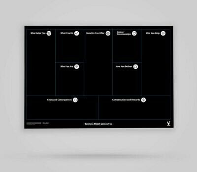 Business Model You Canvas - Blackboard Poster