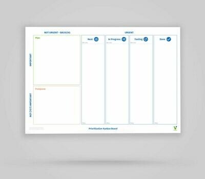 Prioritization Kanban Board Template 4 Columns - Whiteboard Poster