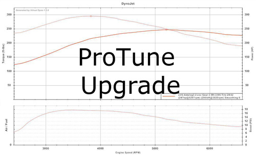 COBB Protune Map Upgrade