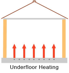 Voice Activated Underfloor Heating [Installation Only] 00012