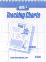 Math Teacher Flipchart Grd 2 2nd Edition