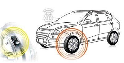 Kit sensori TPMS compatibile Kia Optima Opima SW JF 2017>