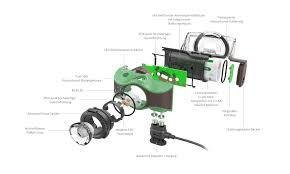 Outdoor Series  MH8 - LED LENSER