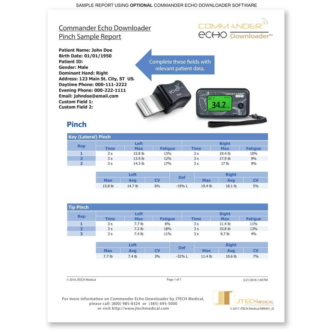 Commander Echo Pinch Testing Starter Kit