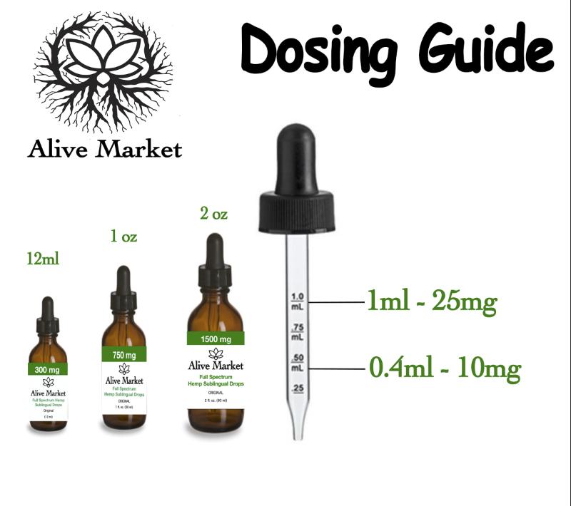 Alive Market Full Spectrum CBD Oil Drops 1500 mg Peppermint