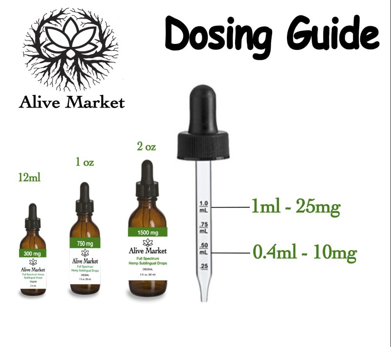 Alive Market Full Spectrum CBD Oil Drops 300 mg Peppermint