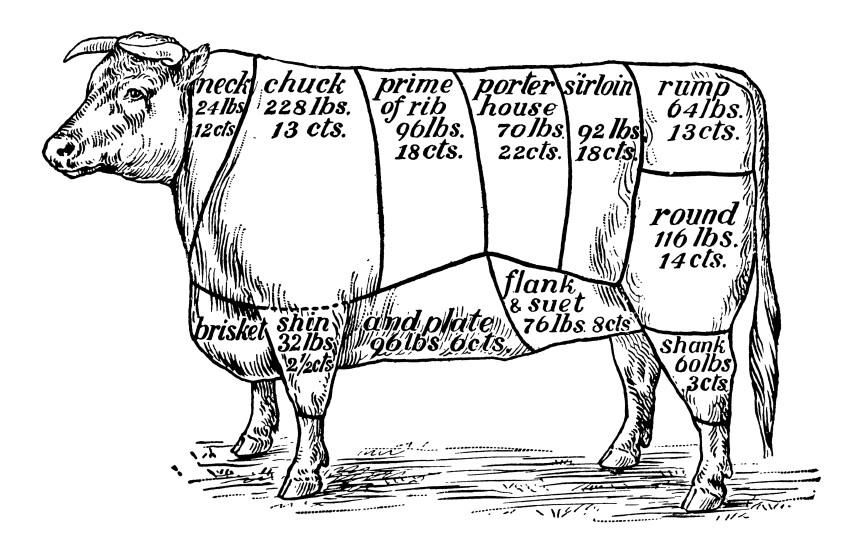 Grass Fed Beef Share (Deposit)