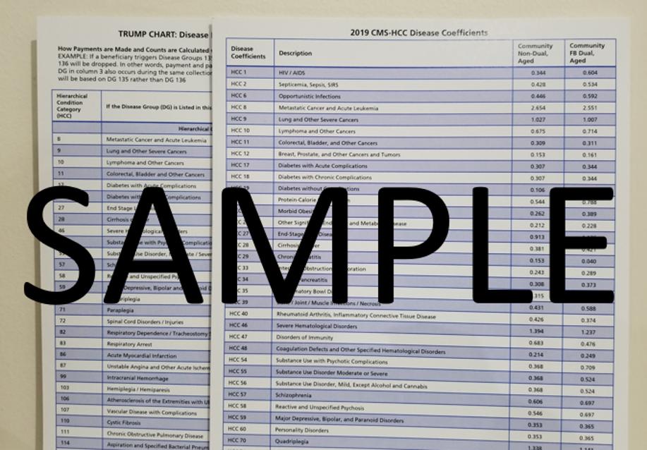 2019 Medicare Coding Essentials (CMS-HCC)