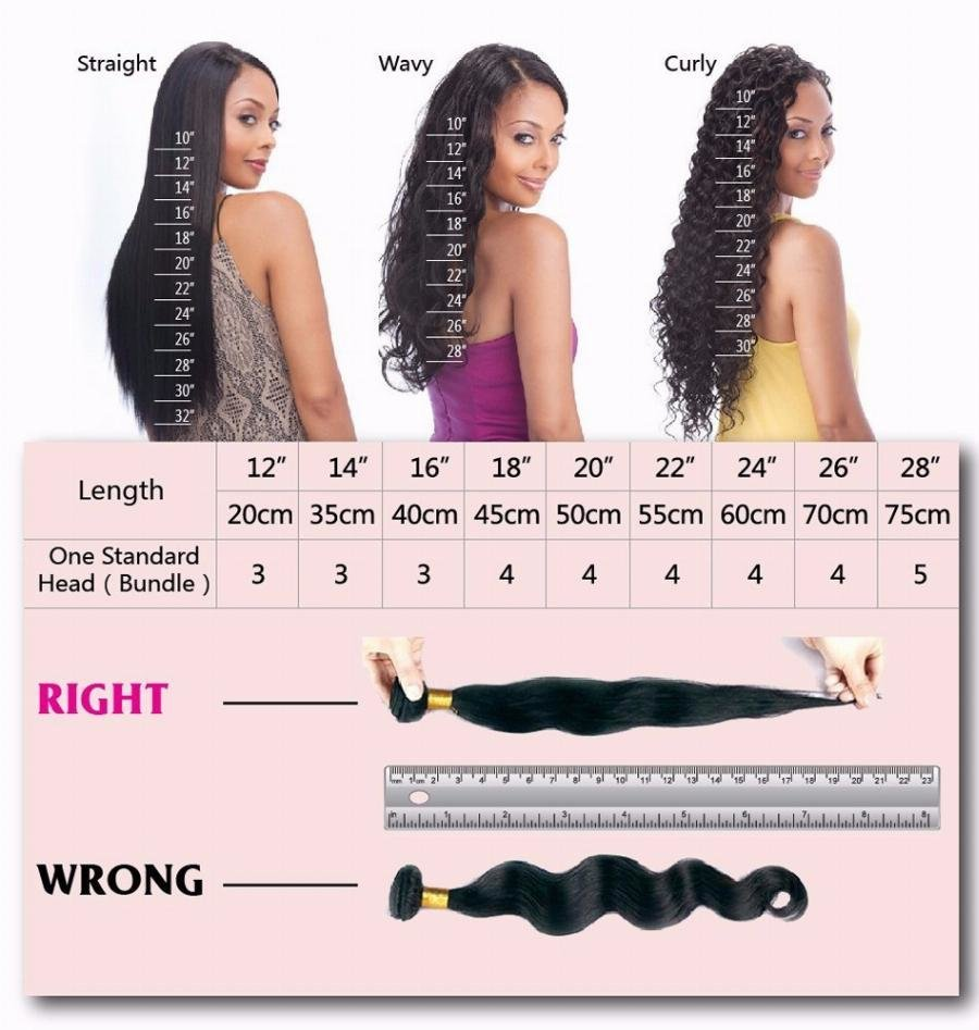 Wholesale Hair Extensions Package 2