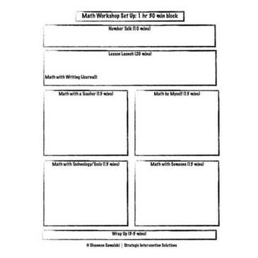 Math Workshop: Organization Documents