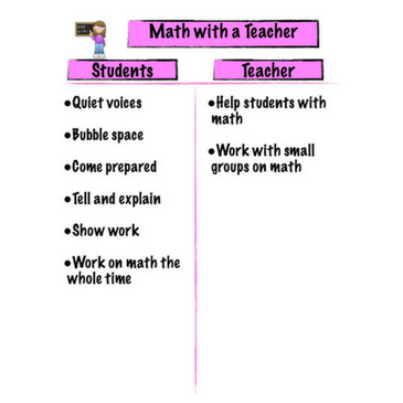 Math Workshop Station Expectations