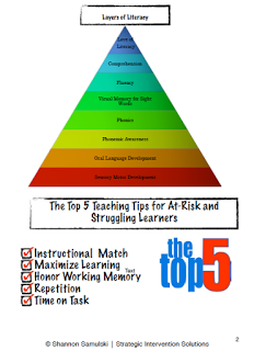 Teaching Tips for At-Risk and Struggling Learners