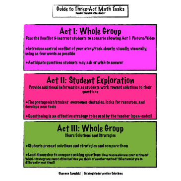 Three Act Math Tasks Resources