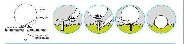 Kit di fissaggio con pichetto