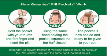 Greenies Pill Pockets Кармашки для таблеток, для собак, вкус курицы