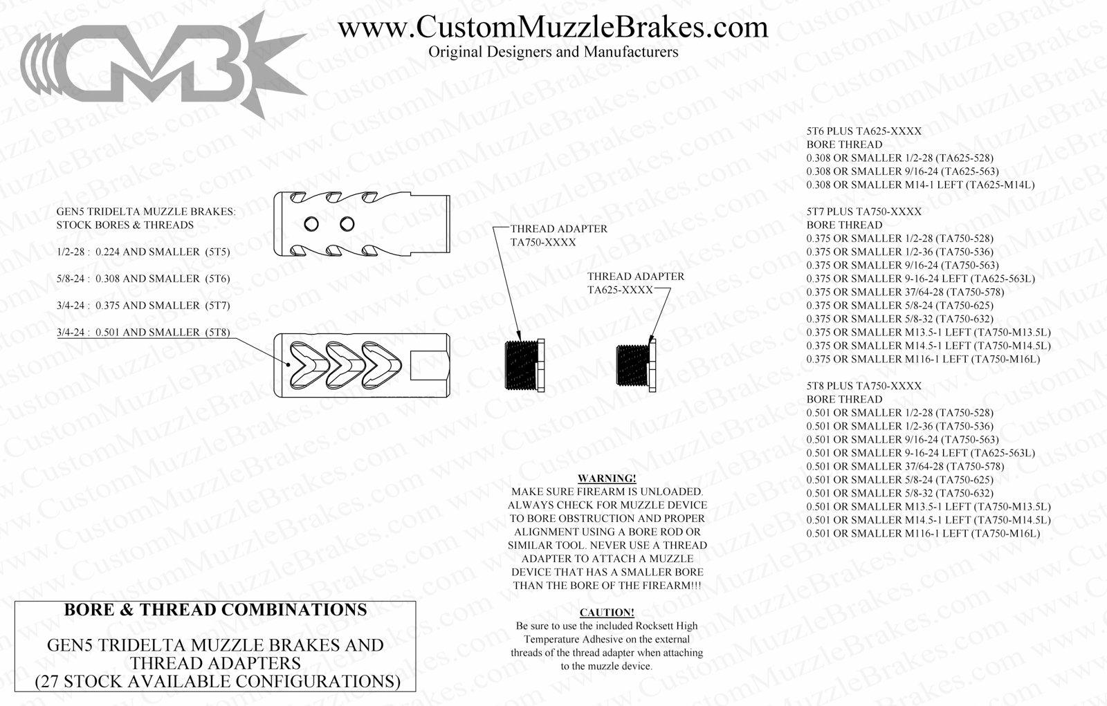 GEN5 TriDelta Extreme Performance Muzzle Brake