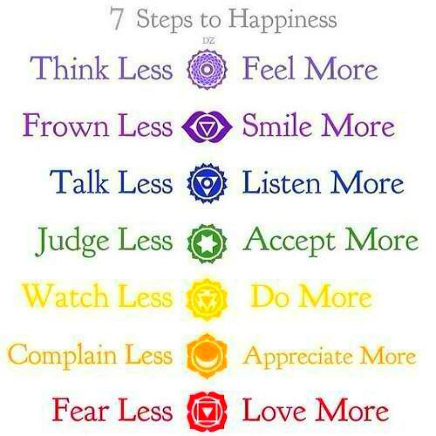 Chakra Meditations set of 7