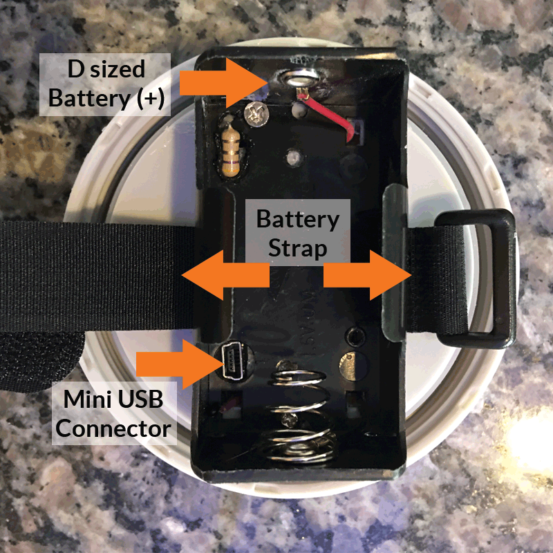 USB location under Lid