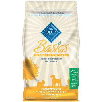 Blue Buffalo Basics Healthy Weight Turkey & Potato Adult Dry Dog Food, 4 lbs. (7/18) (A.M3)