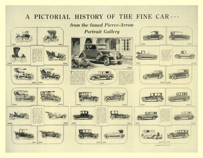 Pictorial History of the Fine Car