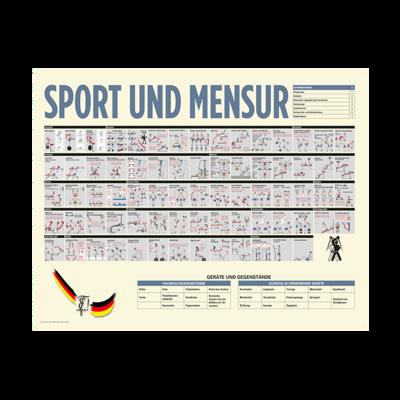 Sport und Mensur (Plakat - Digitaldruck)