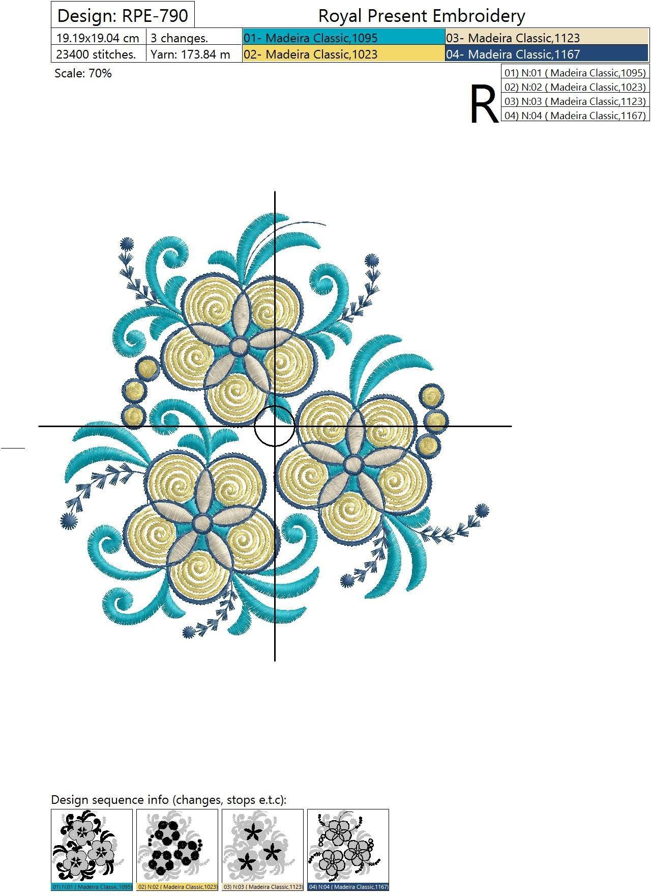 Free Machine Embroidery Design Garden flowers