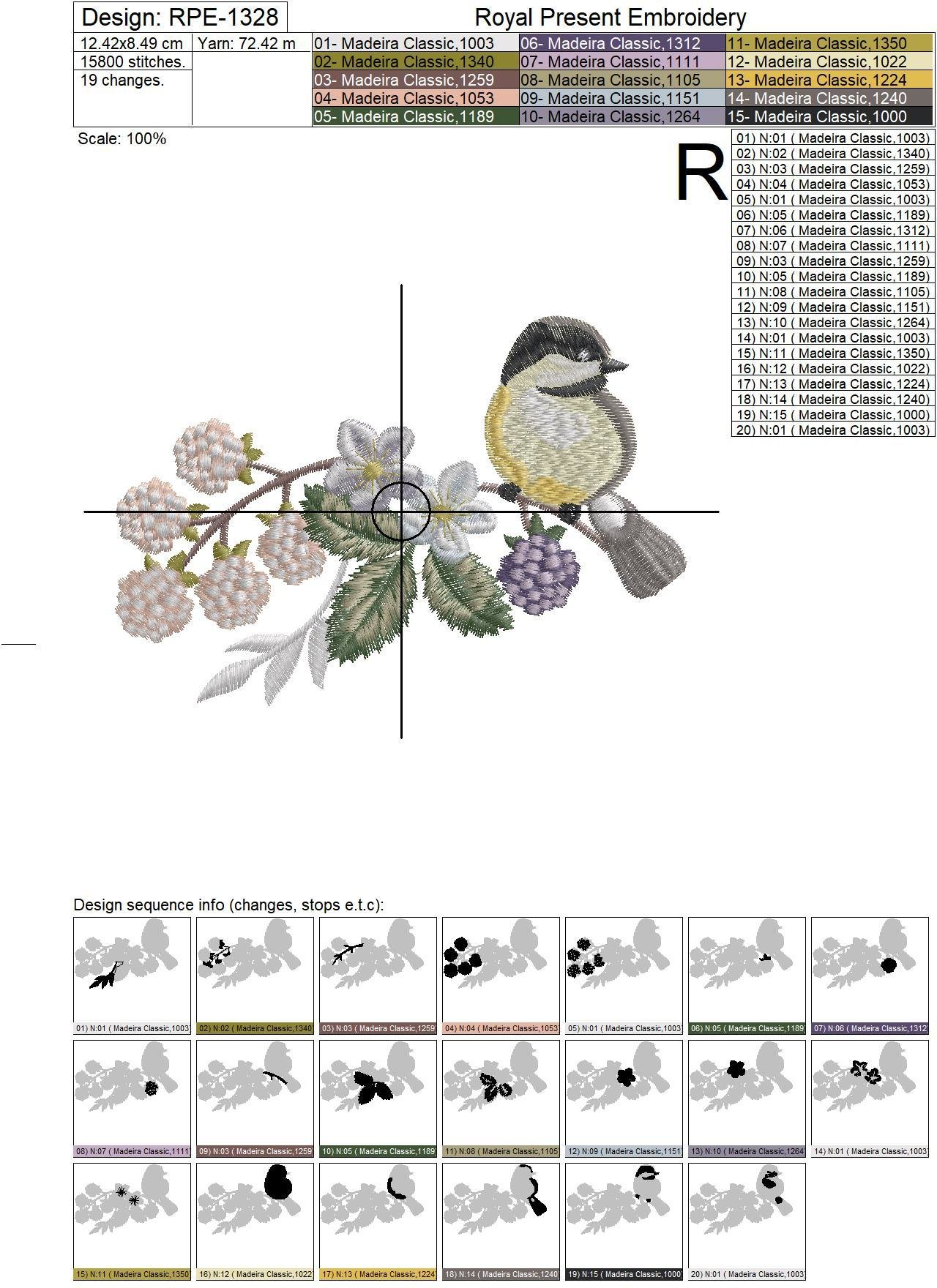 Titmouse Machine Embroidery Pattern - 2 sizes