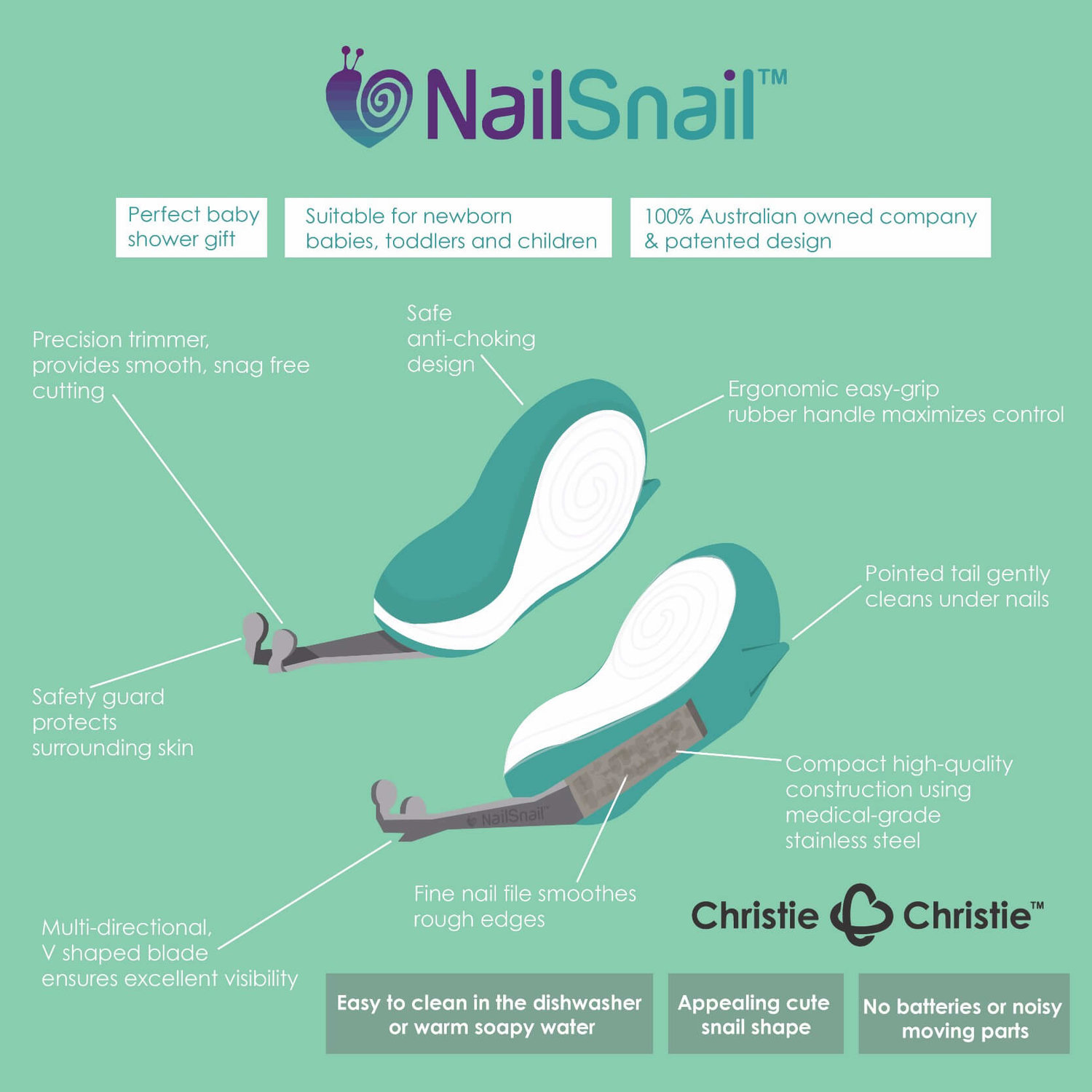 The Nail Snail - No more cut fingers and tears